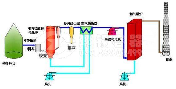 生物质锅炉流程图.jpg