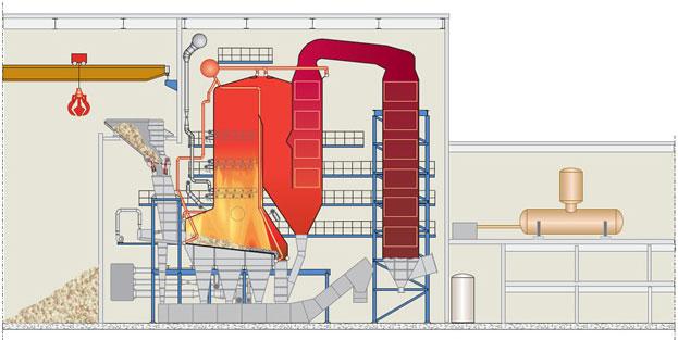 生物质发电锅炉