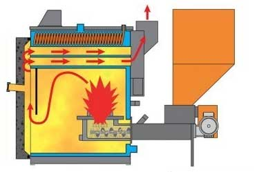 生物质锅炉结构组成图.jpg