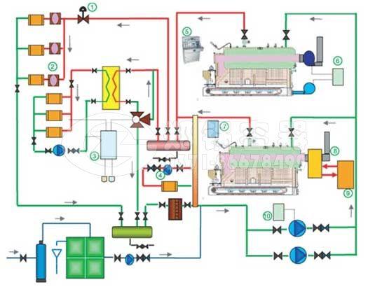 生物质锅炉供热原理图.jpg