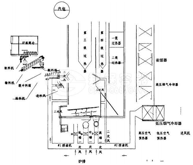生物质锅炉结构图纸.jpg