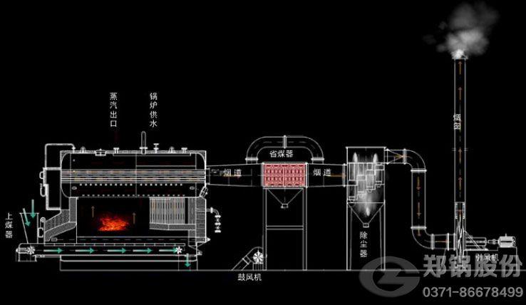 DZL生物质锅炉