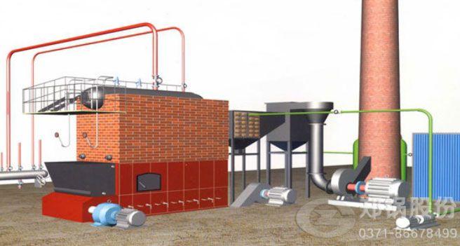 SZL生物质锅炉