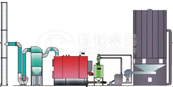 生物质锅炉系统示意图.jpg