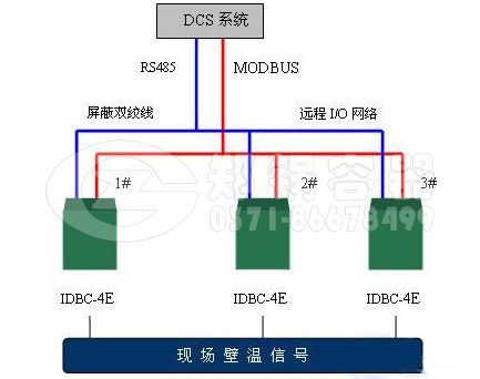 生物质锅炉采暖布局图.jpg